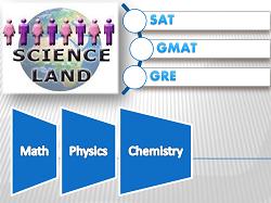 مركز ابن النفيس - Science Land